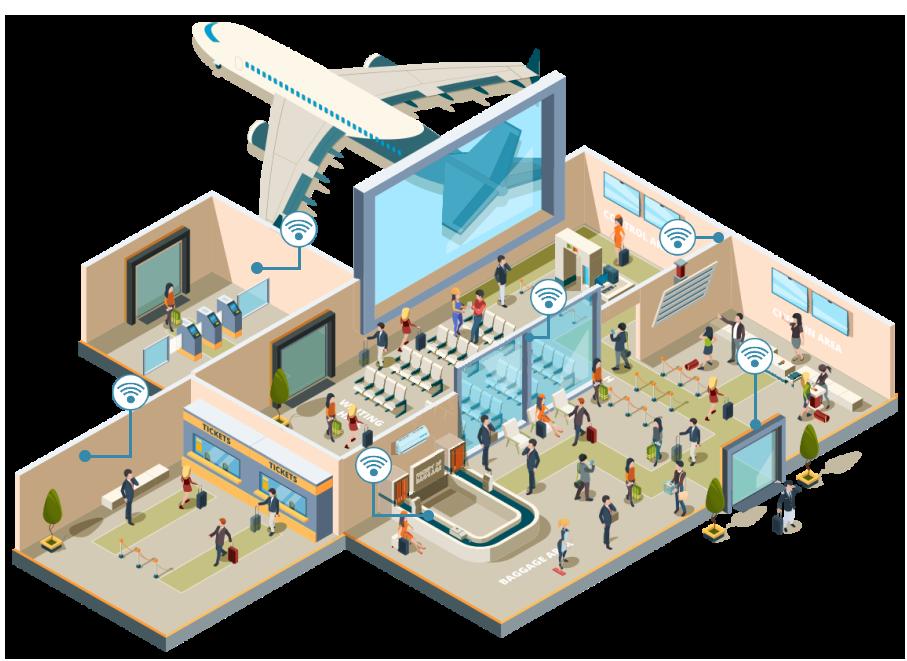 airport-smart-sensors-iot-monitoring