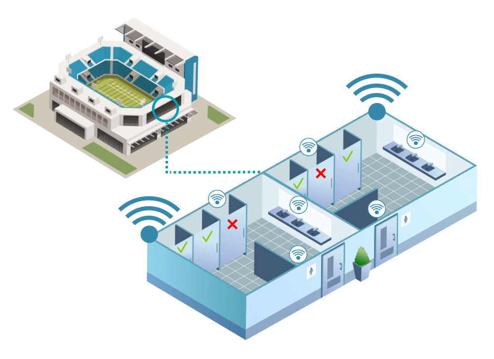 iot-building-sensors